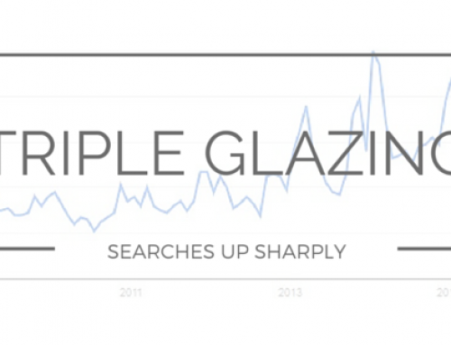 Searches For Triple Glazing Up Sharply