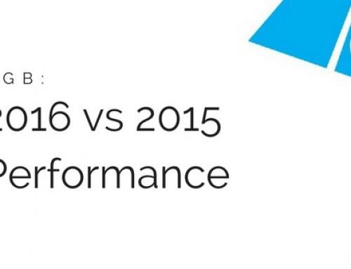 DGB  Performance In 2016 vs 2015