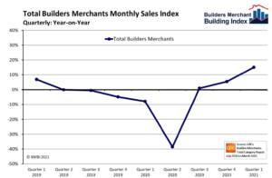 Builders Merchants Chart