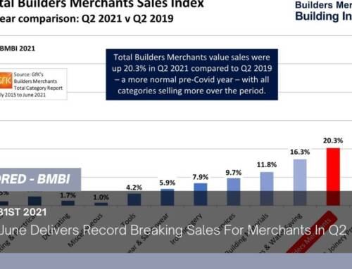 Record June Delivers Record Breaking Sales For Merchants In Q2